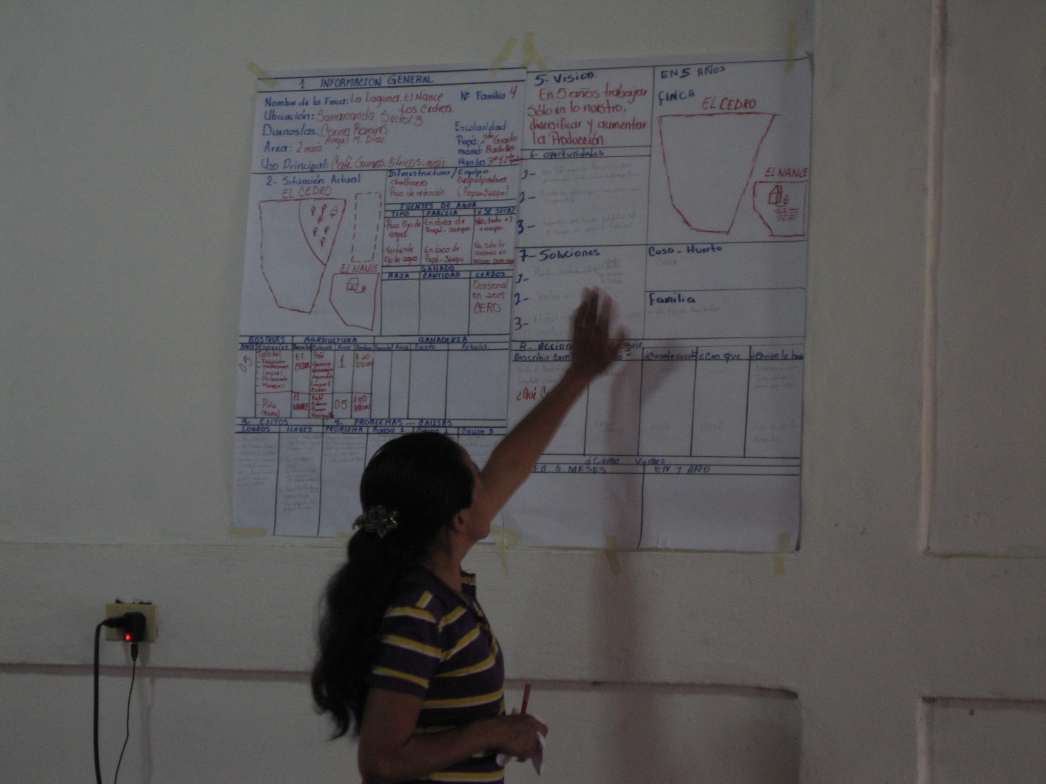 Teaching Farm Plans