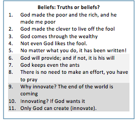 beliefs unlearning article 3