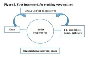articulo CEC-3 eng Figure 2